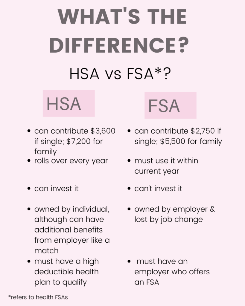 what is the difference between a HSA and FSA?